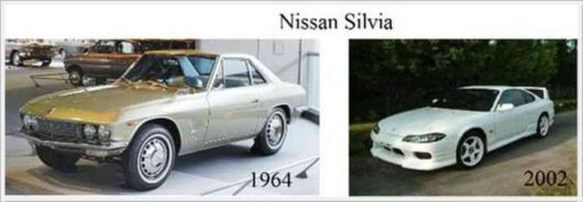 Famous Car Models Yesterday And Today